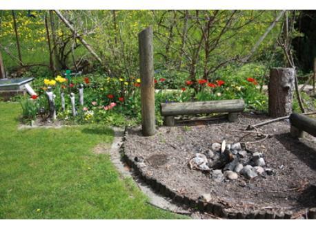 die Feuerstelle im Garten