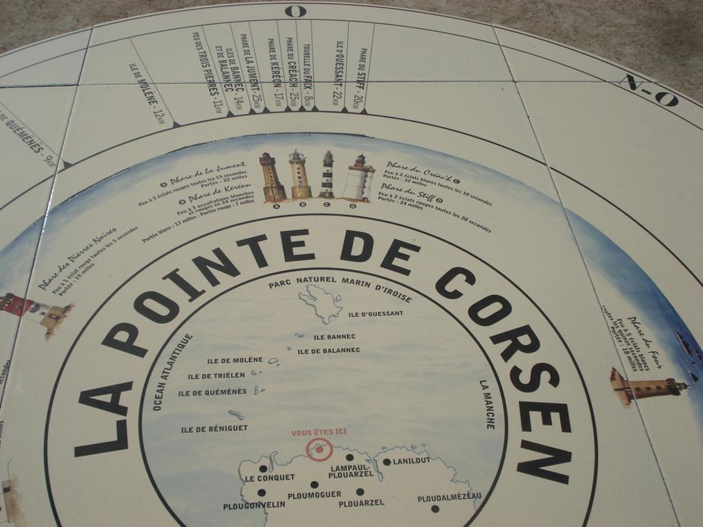 Orientation table