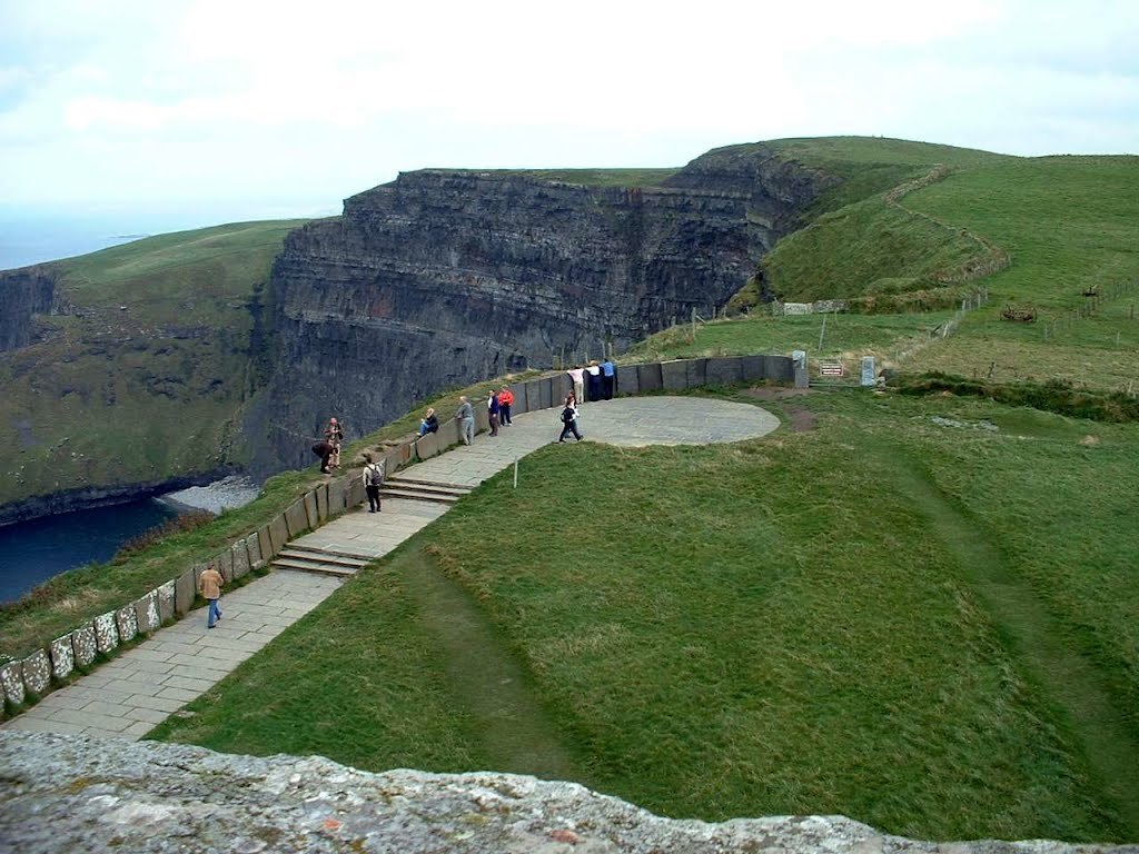 Cliffs of Moher 1hr 20mins away