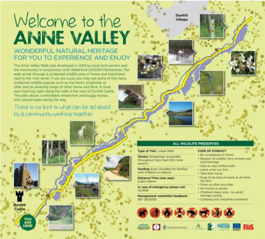 The Anne Valley walk from Dunhill to Annestown