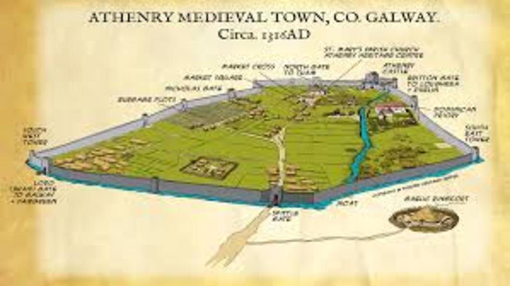 Medieval Athenry