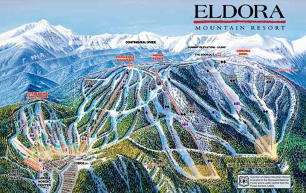 Nearest Ski Resort